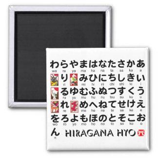 Table japonaise de Hiragana (alphabet) Magnet Carré