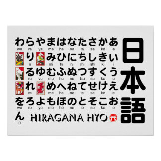 Table japonaise de Hiragana (alphabet) Posters