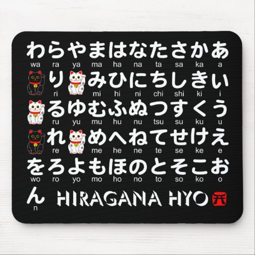 table japonaise de hiragana alphabet tapis de souris zazzle. Black Bedroom Furniture Sets. Home Design Ideas