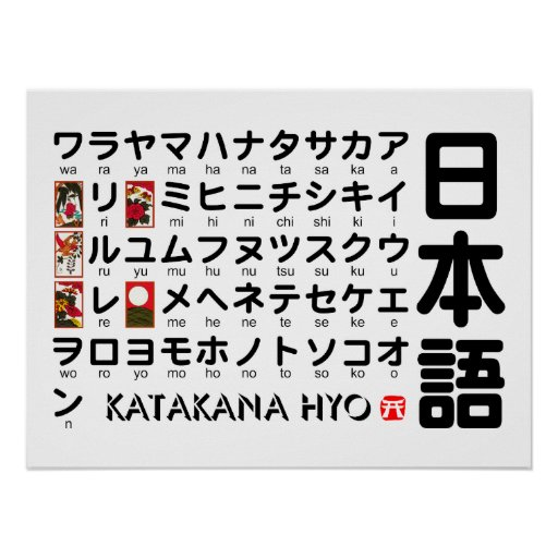 Table japonaise de katakanas (alphabet) poster