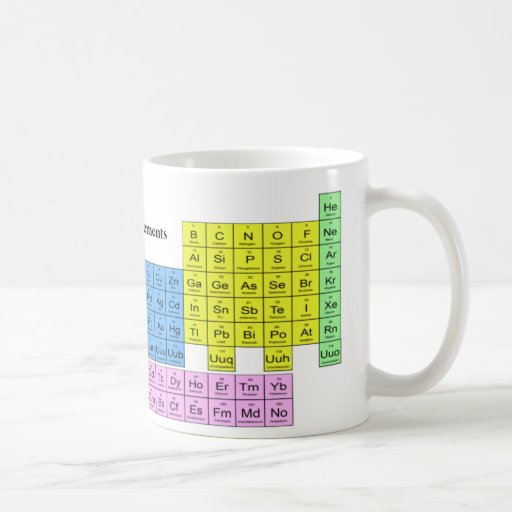 Table périodique des éléments - tasse
