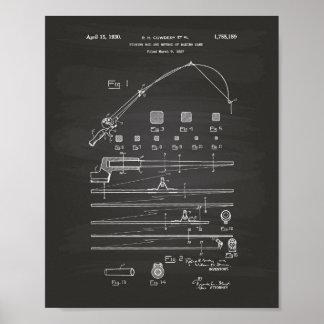 Tableau d'art de brevet de canne à pêche 1930