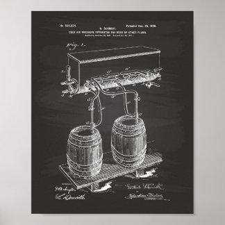 Tableau d'art de brevet de la bière 1900 de