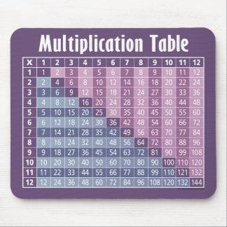 table de multiplication tapis pour souris et table de multiplication tapis de souris