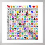 Tableau de multiplication coloré d'amusement poster