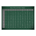 Tableau de multiplication poster