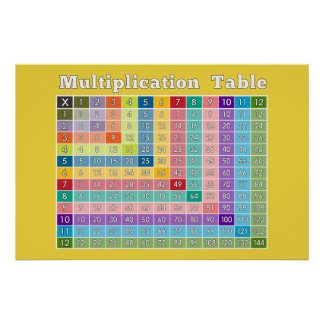 posters multiplication table multiplication table affiches multiplication table toiles