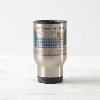 Tableau des éléments périodique entièrement mis à mug de voyage