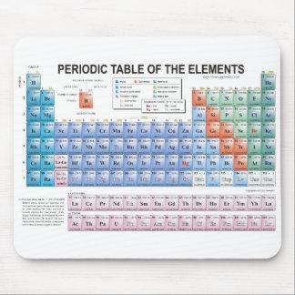 Tableau des éléments périodique entièrement mis à  tapis de souris