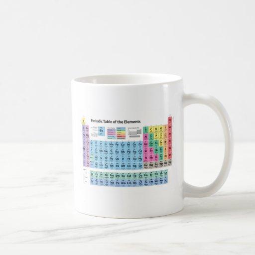 Tableau des éléments périodique tasse à café