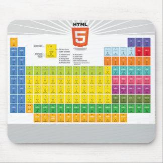 Tableau Infographic Mousepad des éléments HTML5 Tapis De Souris