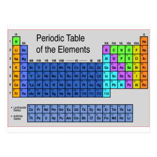 Tableau périodique de la Science des cadeaux Cartes Postales