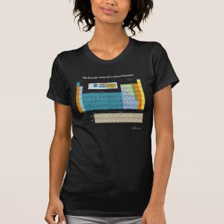 Tableau périodique de T-shirt d'obscurité