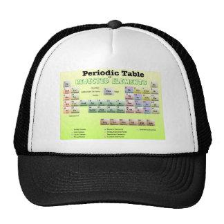 Tableau périodique des éléments rejetés casquettes