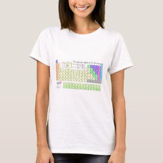 Tableau périodique des éléments t-shirt