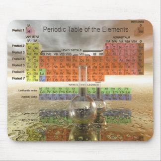 Tableau périodique des éléments tapis de souris