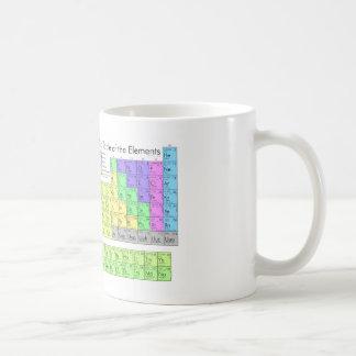 Tableau périodique des éléments tasse à café