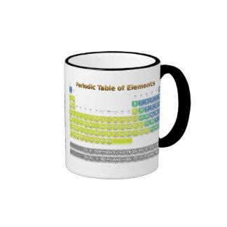 Tableau périodique tasse
