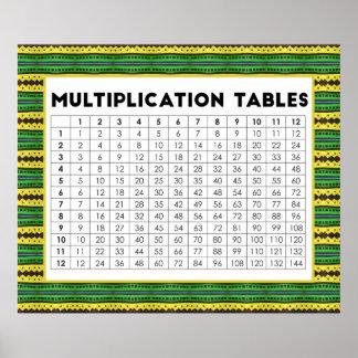 Tableaux de multiplication affiche