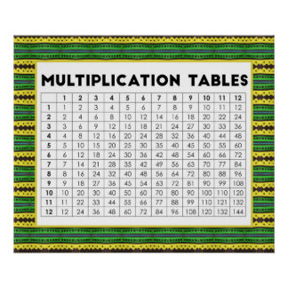 posters multiplication table multiplication table affiches art multiplication table toiles. Black Bedroom Furniture Sets. Home Design Ideas