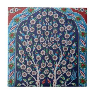 Tabouret de céramique d'arabesque d'Iznik beau Petit Carreau Carré