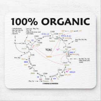 Tapis De Souris 100% organique (cycle d'acide citrique - cycle de