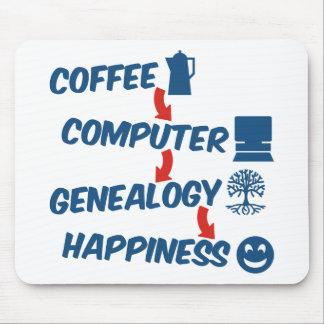 Tapis De Souris Bonheur de généalogie d'ordinateur de café