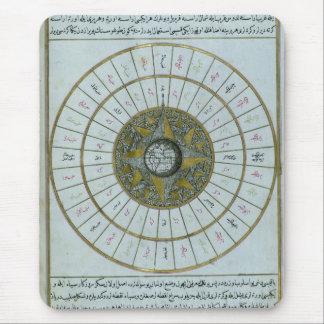 Tapis De Souris Calendrier islamique antique