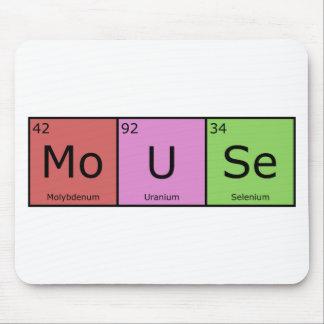 Tapis de souris d'éléments chimiques