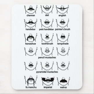 Tapis De Souris Diagramme de moustache