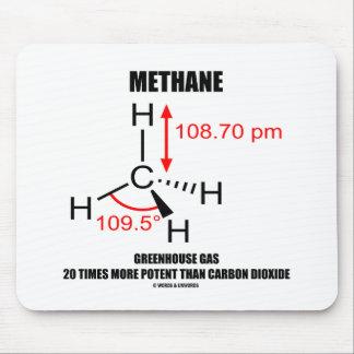 Tapis De Souris Gaz à effet de serre de méthane 20 fois plus