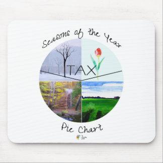 Tapis De Souris Graphique circulaire Mousepad de saison d'impôts