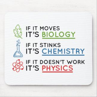 Tapis De Souris La Science