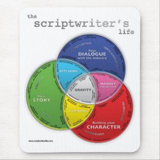 Tapis De Souris La vie du scénariste