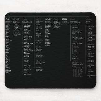 Tapis De Souris répertoire racine de Linux