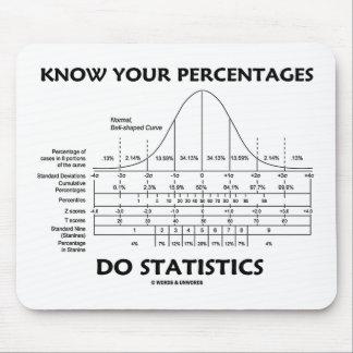 Tapis De Souris Sachez que vos pourcentages font des statistiques