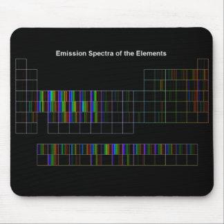 Tapis De Souris Spectres élémentaires Mousepad
