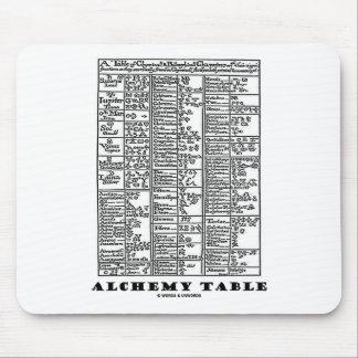 Tapis De Souris Tableau d'alchimie (symboles médiévaux de chimie)
