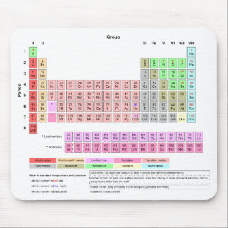 Tapis De Souris Tableau des éléments périodique Mousepad