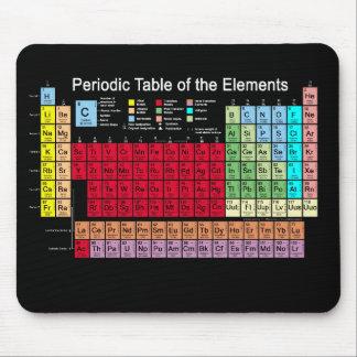 Tapis De Souris Tableau périodique des éléments
