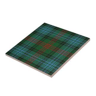 Tartan écossais d'expressions de Ross de clan Petit Carreau Carré