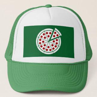 Tarte de pizza - pochoir léger casquette