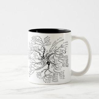 Tasse d'arbre de maths