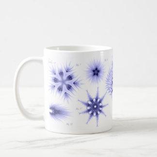 Tasse de café bleue de diatomée