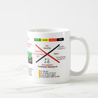 Tasse de café de CERT