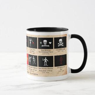 Tasse de café de drapeaux de pirate