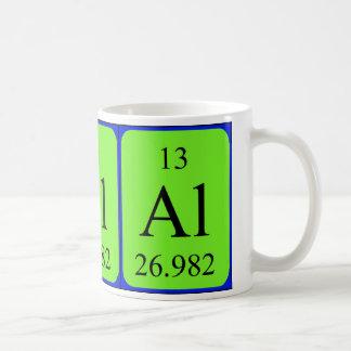 Tasse de l'élément 13 - aluminium