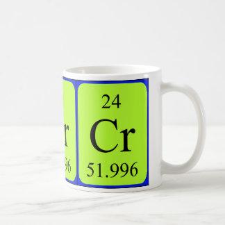 Tasse de l'élément 24 - chrome