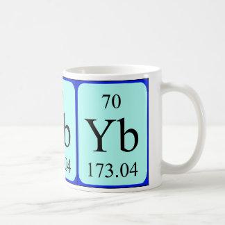Tasse de l'élément 70 - ytterbium