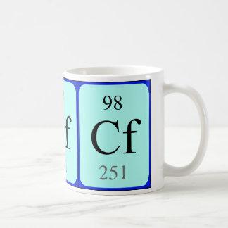 Tasse de l'élément 98 - californium